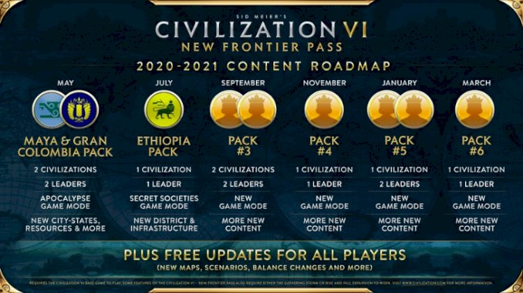 Civilization VI Inhalte des New Frontier Pass